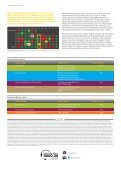 Market Perspective June 2013 - Commonwealth Bank - Page 6