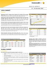 wealth weekly local market global market - Commonwealth Bank