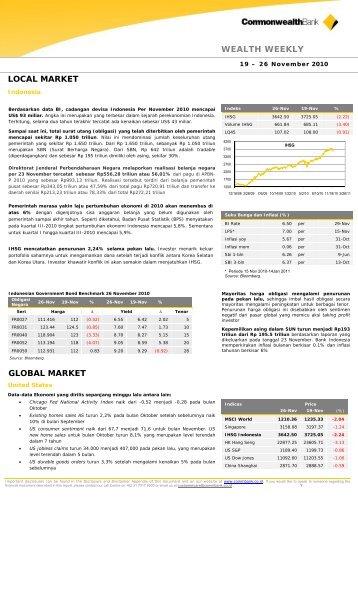 wealth weekly local market global market - Commonwealth Bank