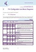 214-Pin Unbuffered DDR2 SDRAM MicroDIMM Modules ... - UBiio - Page 5