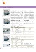 testo manometri di precisione per tutti i campi - Logismarket - Page 4