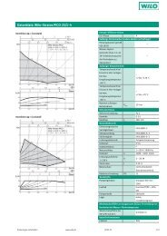 Datenblatt: Wilo-Stratos PICO 25/1-4