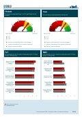 Kopi af BUF Total med tabeller i procent.xlsx - Københavns Kommune - Page 4