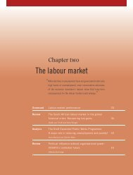 CHAPTER 2 The labour market