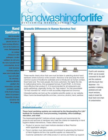 Hand Sanitizers - Handwashing for Life