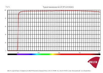 Typical transmission for LP 397 (LF101641) - Delta Optical Thin Film ...