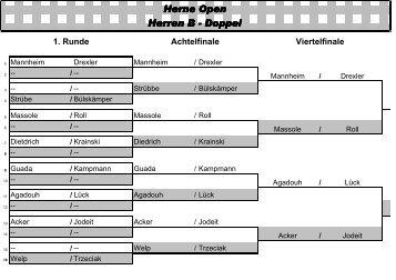 Turniersieger Herne Open Herren B - Doppel - TTC Ruhrstadt Herne