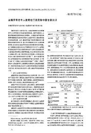Page 1 Page 2 ,' Chin I Intern Med June 2010 Vol. 49 No.6 Page 3 ...