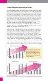 ETHANOL AUS GETREIDE - Seite 2