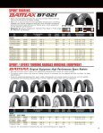 Bridgestone is the official tire supplier for MotoGP in 2010 - Eurotred - Page 7