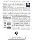 2012 04 4th Degree ANNOUNCEMENT Apr May - Texas Knights of ... - Page 6