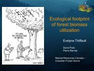 Ecological Footprint of Forest Biomass Utilization - VCO