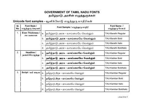 GOVERNMENT OF TAMIL NADU FONTS TK ïš¿ Unicode font samples