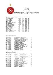 1951/52 Nationalliga A / Ligue Nationale A: - Super Servette