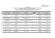 lista rankingowa 01_POKL_6.2_2012