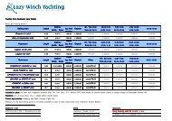 price list I-Y 2008