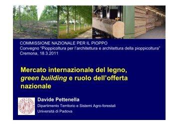 Mercato internazionale del legno, Green - Unità di Ricerca per le ...