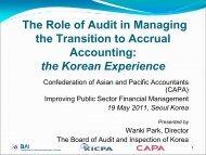 Wanki Park - Confederation of Asian and Pacific Accountants