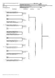 Turnier: Vereinsmeisterschaft Doppel AK 2012 T-Nr.: 41081 Kat ...