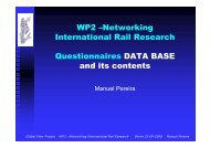 WP2 –Networking International Rail Research Questionnaires ... - UIC