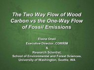 PowerPoint Template - School of Environmental and Forest Sciences