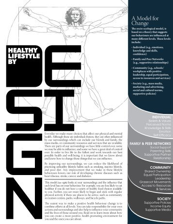 Healthy Lifestyle By Design: A Model For Change Health Guide(pdf)