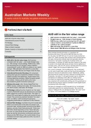 Australian Markets Weekly - Wholesale Banking - Home - Our ...
