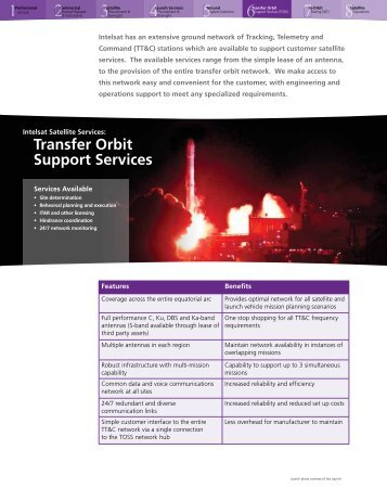 Transfer Orbit Support Services - Intelsat