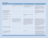 HRA-HSA-FSA Plan Comparison - Health Home 1