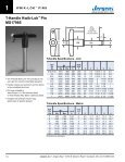 KWIK-LOK™ PINS - Jergens Inc. - Page 4