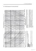 8. Die Kondensatleitung - Spirax Sarco - Seite 5