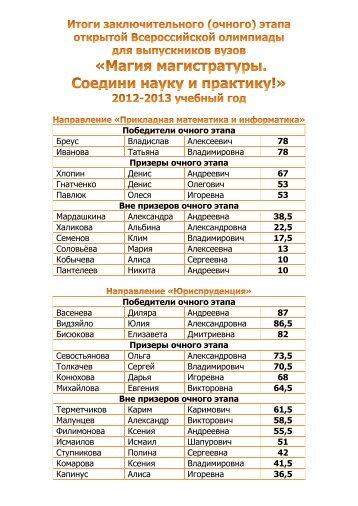 2012-2013 год (очный этап)
