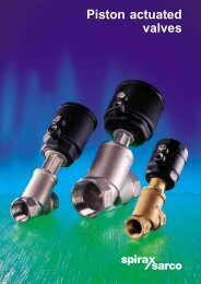 Piston actuated valves for on/off control - Filter