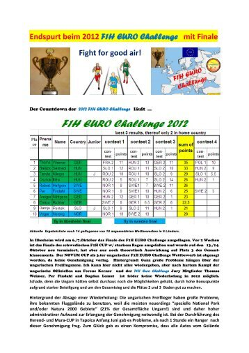 Endspurt beim 2012 F1H EURO Challenge mit Finale ... - Creasus