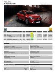 Prisliste til Clio IV