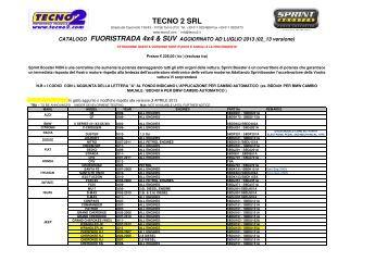 Sprint Booster 4X4_Catalogo_04_12 (Novembre_2012) - Tecno 2