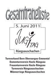 Rangliste Jugitag Rüegsauschachen 2011 - Turnverein Fraubrunnen