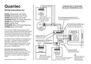 overdoor magazines rh yumpu com Quantech Services Quantec Table