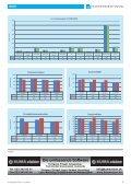 07-08_2010 - Swissmechanic - Seite 7