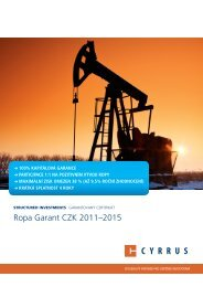 Ropa Garant CZK 2011–2015 - Cyrrus