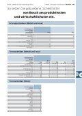 Trennen, Schruppen und Bürsten - Bosch - Seite 5