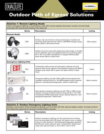 Outdoor Path of Egress Solutions - Dual-Lite