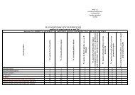 Anexa 1 la HCL nr. 79 / 2013