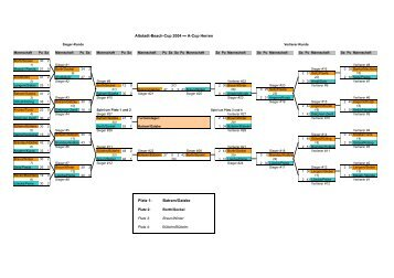 Ergebnisse von 2004 - Altstadt-Beach-Cup 2012