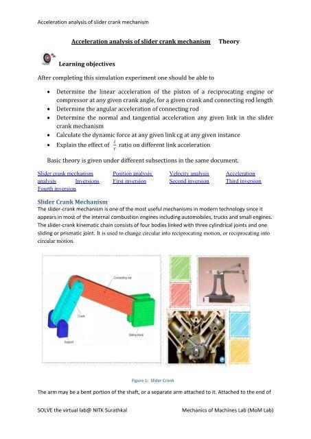Acceleration analysis of slider crank mechanism Theory