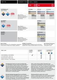 Einsatzgebiet f Activity Kollektion f Coiieotion ... - Sport Buck GmbH