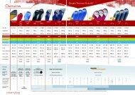 Overview - Sport Buck GmbH