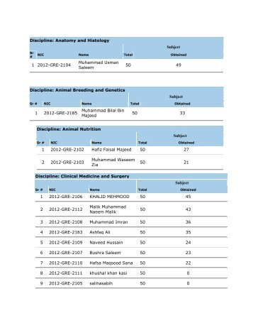 Discipline: Anatomy and Histology Subject 1 2012-GRE ... - UVAS
