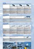 MACH 4000 mit 10Gigabit-ETHERNET. - Seite 5