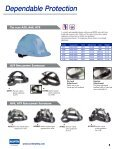 Head Protection - North Safety Products - Page 5